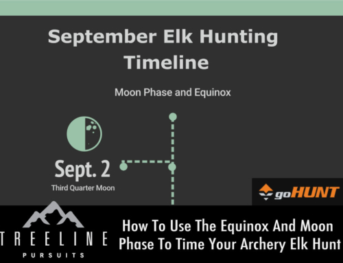 How To Use The Equinox And Moon Phase To Time Your Archery Elk Hunt